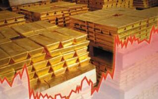金科股份:上半年净利25.9亿元 同比增289%